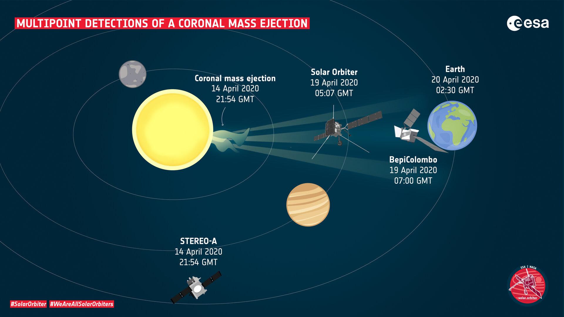 ESA 11dic2020