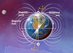 Terra poli magnetici